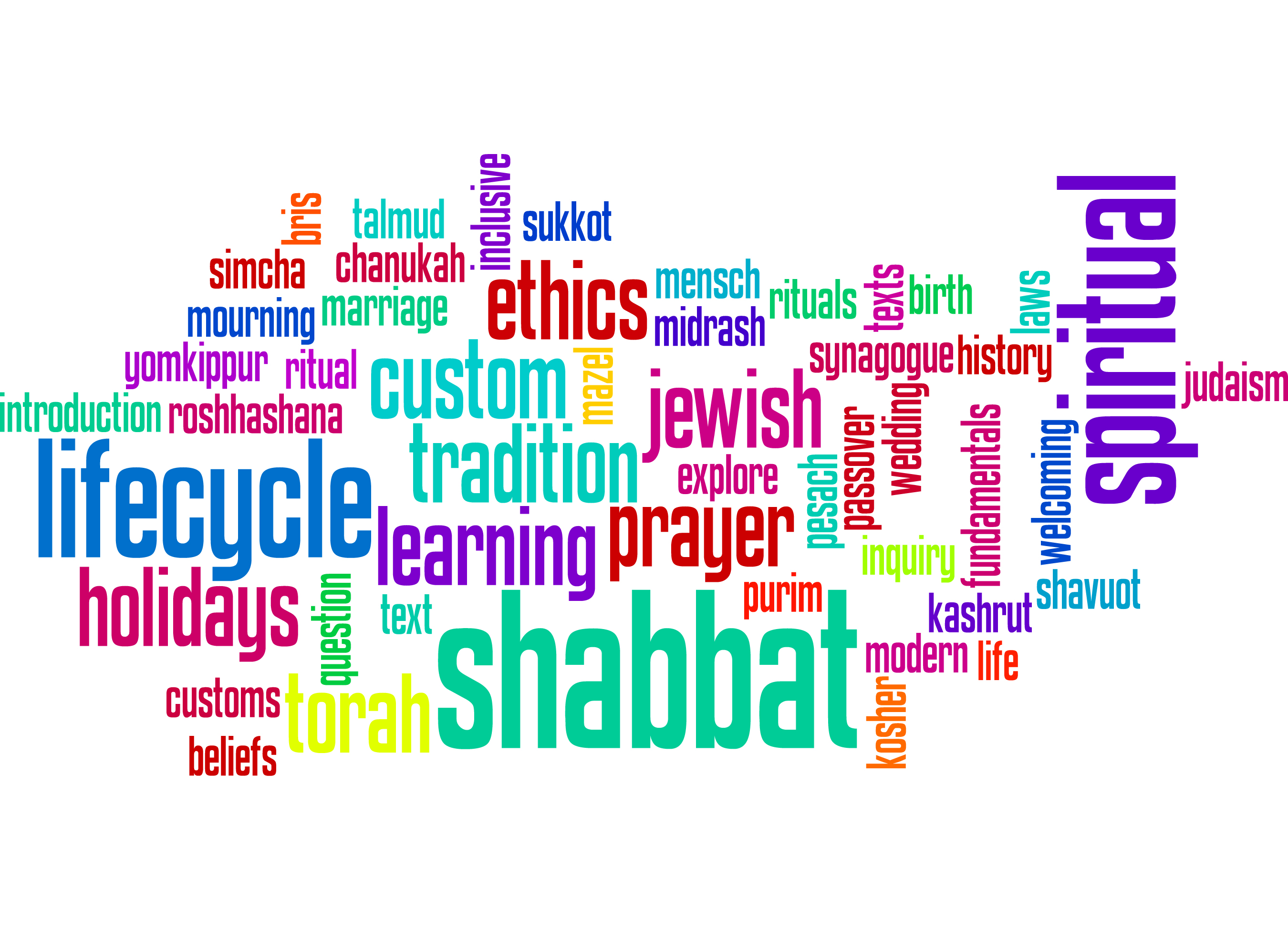 intro to judaism